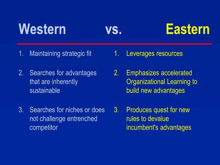 Maintaining strategic fit