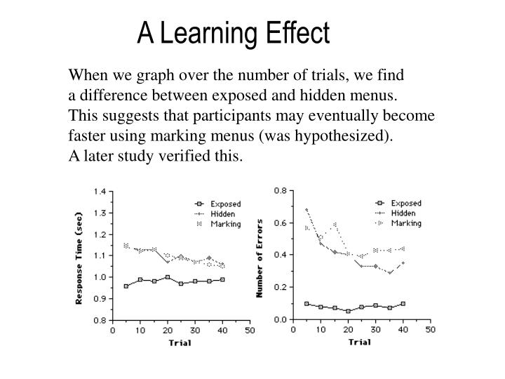 A Learning Effect