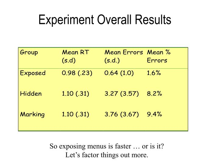 Experiment Overall Results