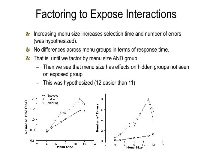 Factoring to Expose Interactions