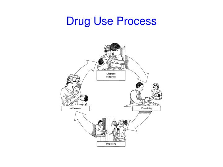 Drug Use Process