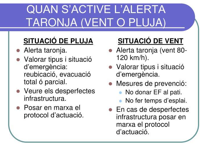 SITUACIÓ DE PLUJA