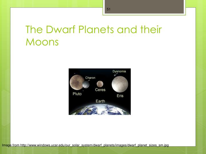 The Dwarf Planets and their Moons