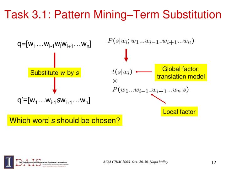 Task 3.1: Pattern Mining–Term Substitution