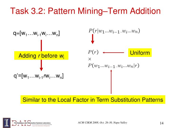 Task 3.2: Pattern Mining–Term Addition