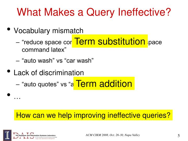 What Makes a Query Ineffective?