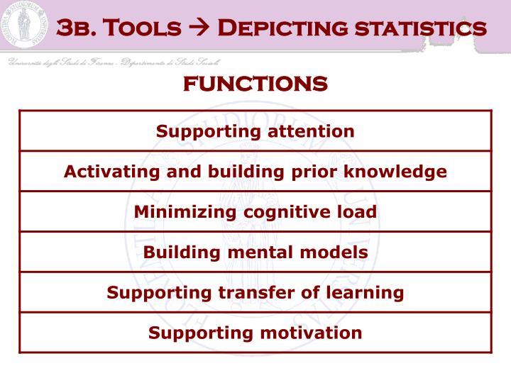 3b. Tools
