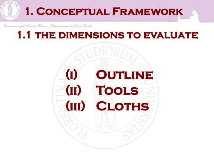 1. Conceptual Framework