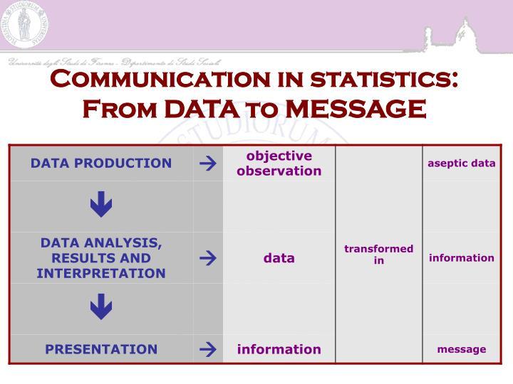 Communication in statistics: