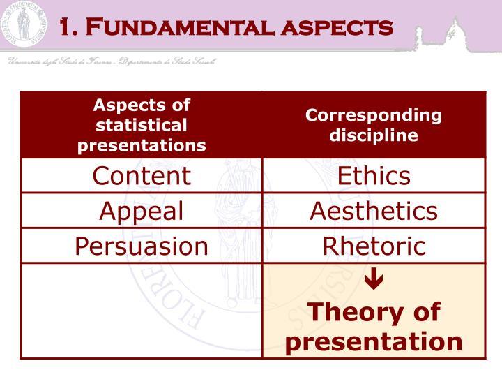 1. Fundamental aspects