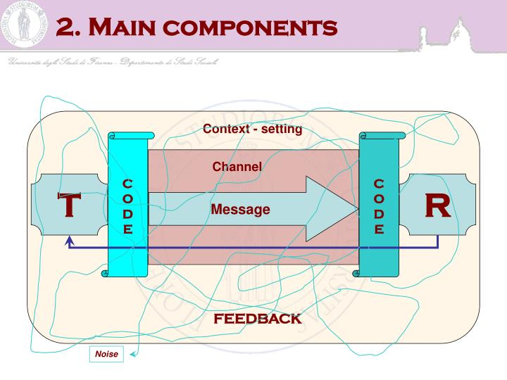 2. Main components