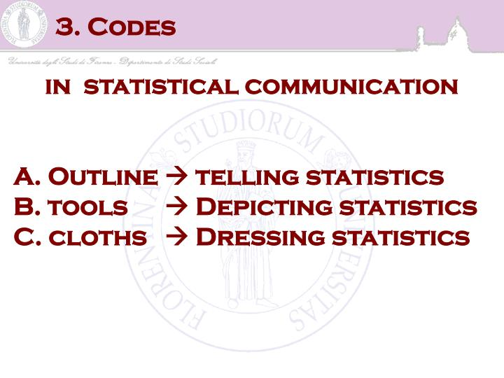 3. Codes