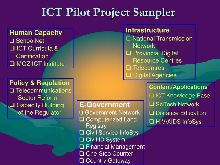 ICT Pilot Project Sampler