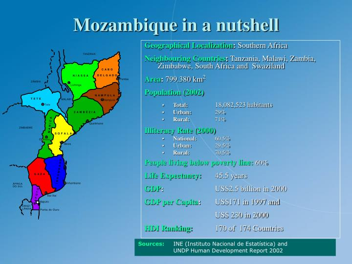 Mozambique in a nutshell