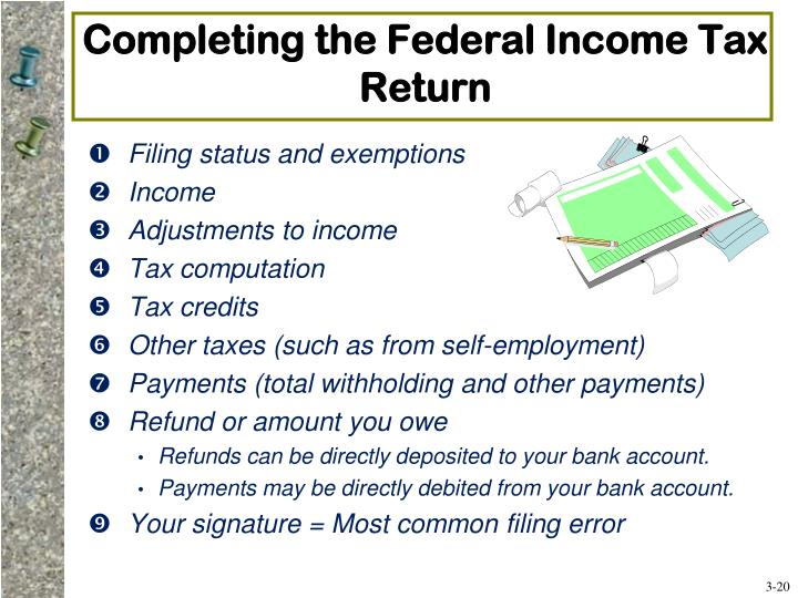 Completing the Federal Income Tax Return