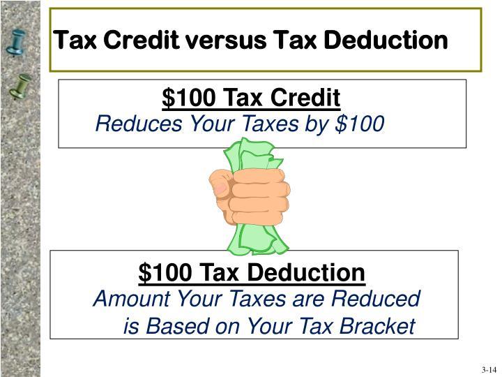 $100 Tax Credit