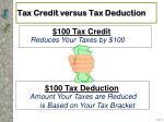 tax credit versus tax deduction