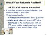 what if your return is audited