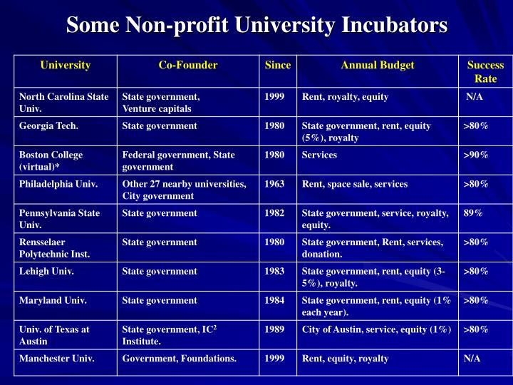 Some Non-profit University Incubators