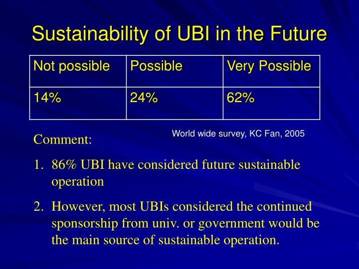 Sustainability of UBI in the Future