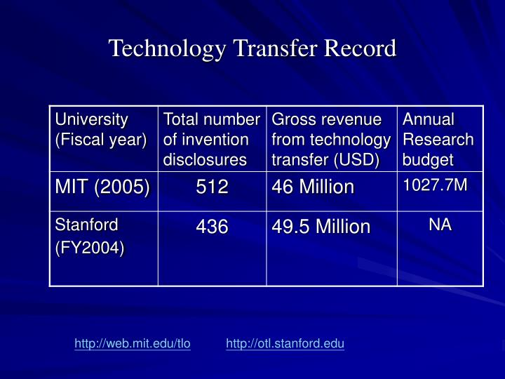 Technology Transfer Record