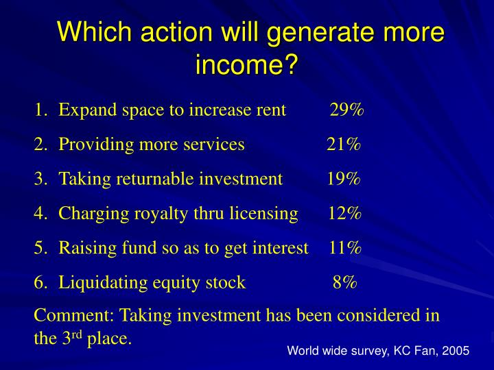 Which action will generate more income?