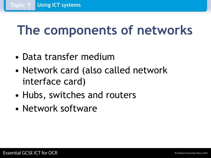The components of networks