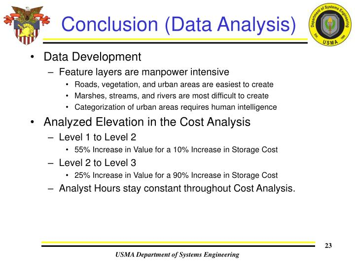 Conclusion (Data Analysis)