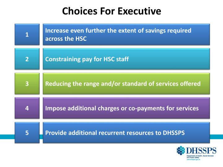Choices For Executive