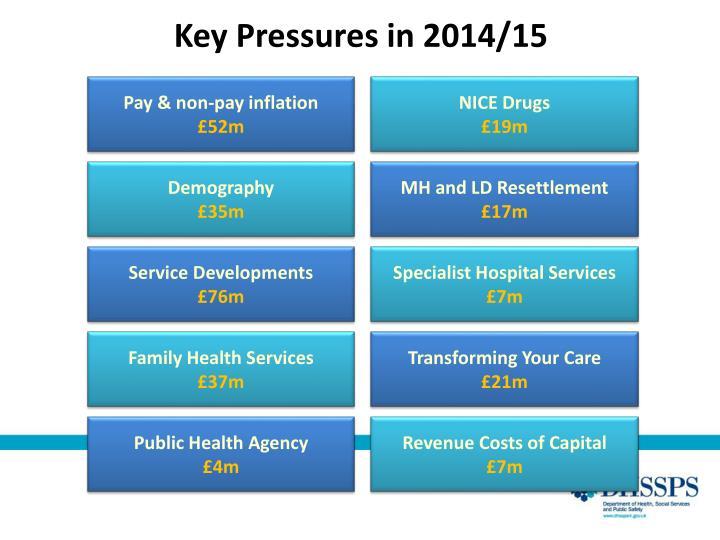 Key Pressures in 2014/15