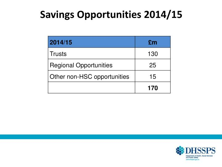 Savings Opportunities 2014/15