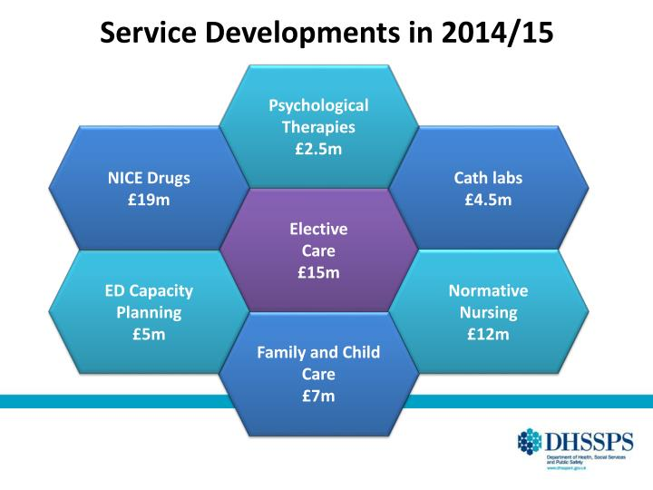 Service Developments in 2014/15