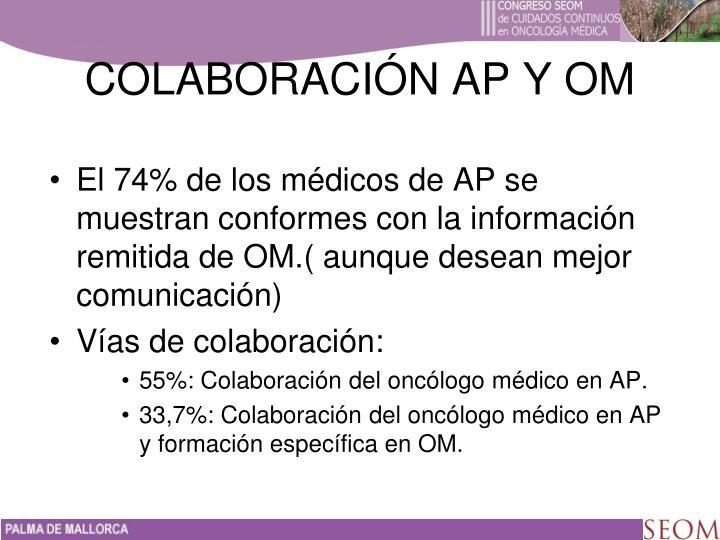 El 74% de los médicos de AP se muestran conformes con la información remitida de OM.( aunque desean mejor comunicación)