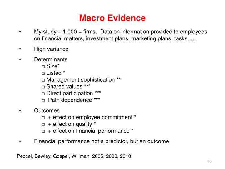 Macro Evidence
