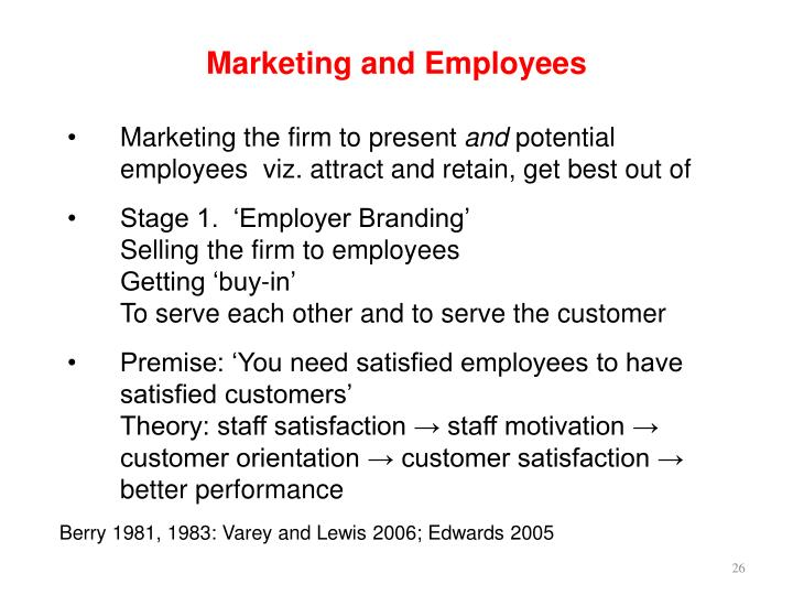 Marketing and Employees