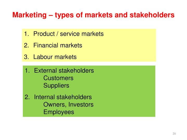 Marketing – types of markets and stakeholders
