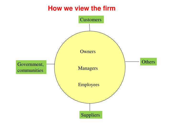 How we view the firm
