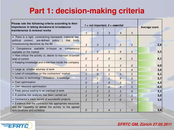 Part 1: decision-making criteria