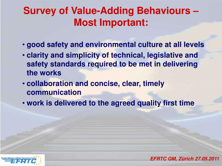 Survey of Value-Adding Behaviours –