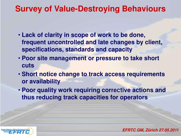 Survey of Value-Destroying Behaviours