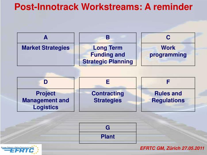 Post-Innotrack Workstreams: A reminder
