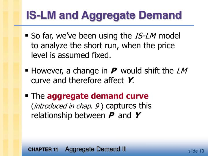IS-LM and Aggregate Demand