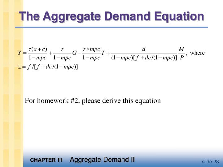 The Aggregate Demand Equation