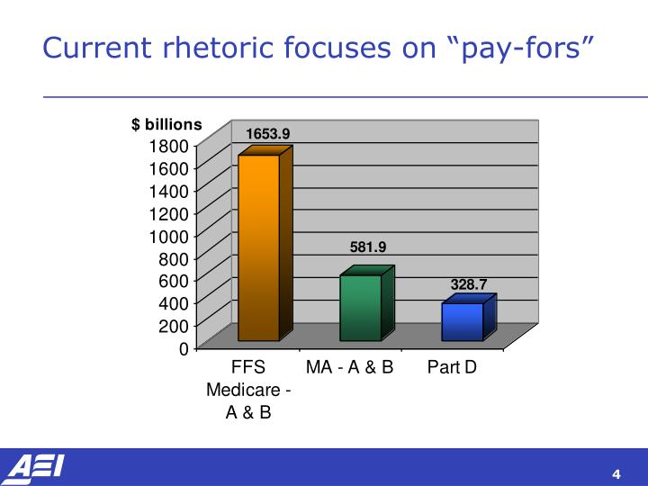 "Current rhetoric focuses on ""pay-fors"""