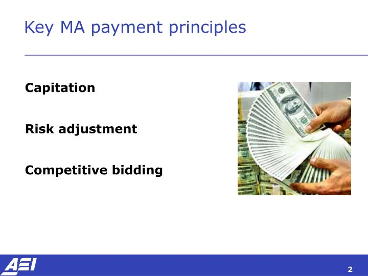 Key MA payment principles