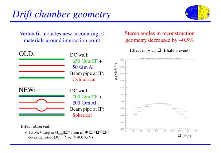 Drift chamber geometry