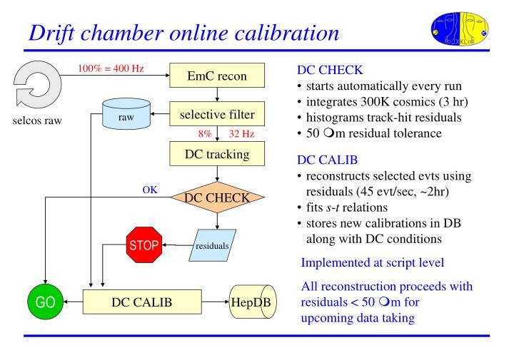 Drift chamber online calibration