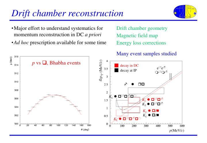 Drift chamber reconstruction