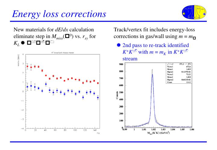 Energy loss corrections