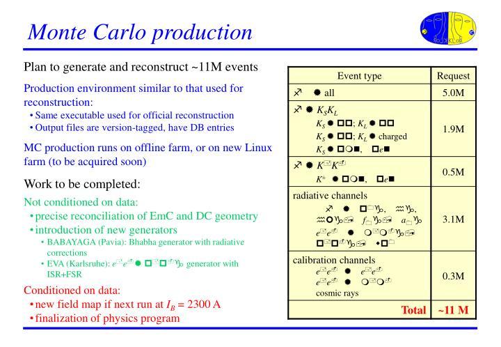 Monte Carlo production